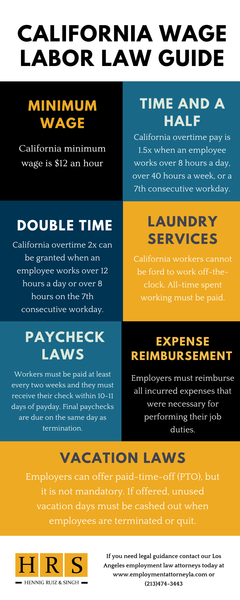 California Wage Labor Law Guide Infographic