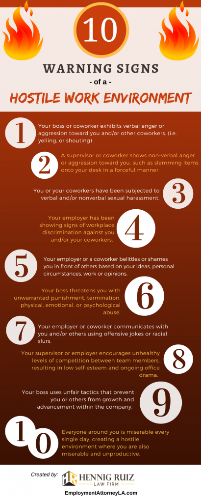 10 Warning Signs of a Hostile Work Environment Infographic